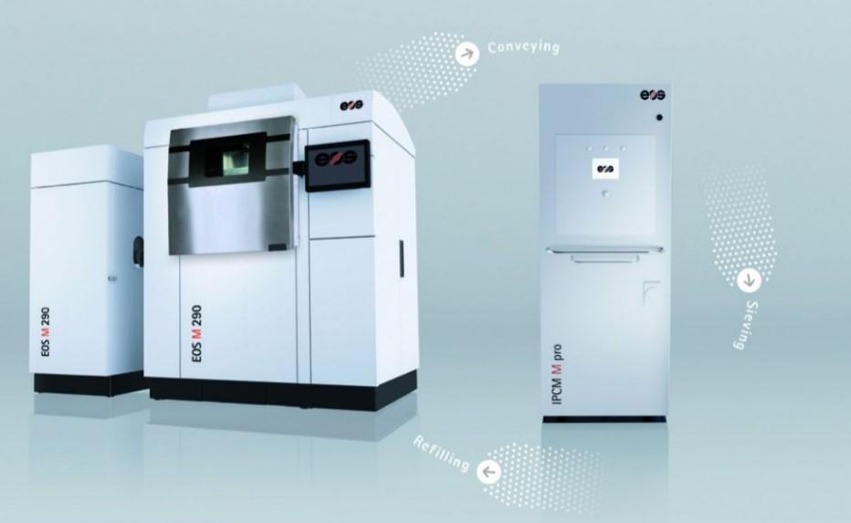 3D промишлени принтери