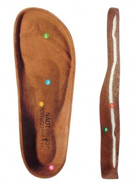 Стелките в обувките на NAOT